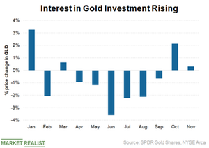 Is Now the Time to Heed Dalio's Gold Allocation Advice?