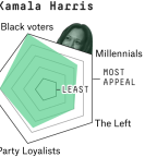 How Kamala Harris Could Win The 2020 Democratic Primary