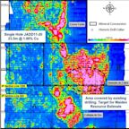 C3 Metals Highlights Potential Large-Scale Cu-Au System at Jasperoide, Peru