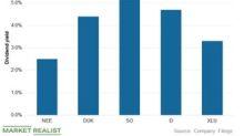 Dividend Yields: Analyzing Top Utility Stocks