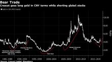 Buy Gold, Sell Stocks Is the 'Trade of Century' Says One Hedge Fund