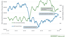 API Reports a Decline in US Crude Inventories