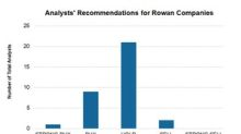 Rowan Companies: 4Q17 Analyst Estimates and Recommendations