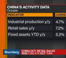 China's Slowdown Momentum Is Not Yet Over, Says HSBC's Wang