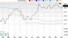 How ARMOUR Residential REIT (ARR) Stock Stands Out in a Strong Industry