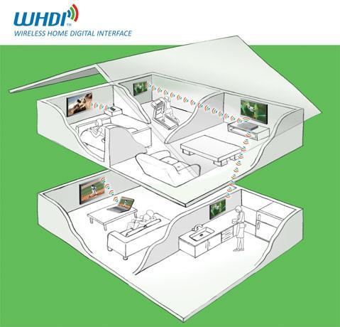 LG to ship HDTVs with WHDI wireless technology baked in