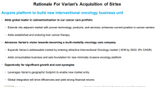 Insights on Varian's Acquisition Deal with Sirtex Medical