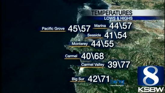 Watch your Tuesday night KSBW weather forecast 03.12.13