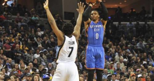 Basket - NBA - Russell Westbrook manque le triple-double pour un rebond, Oklahoma City domine Memphis
