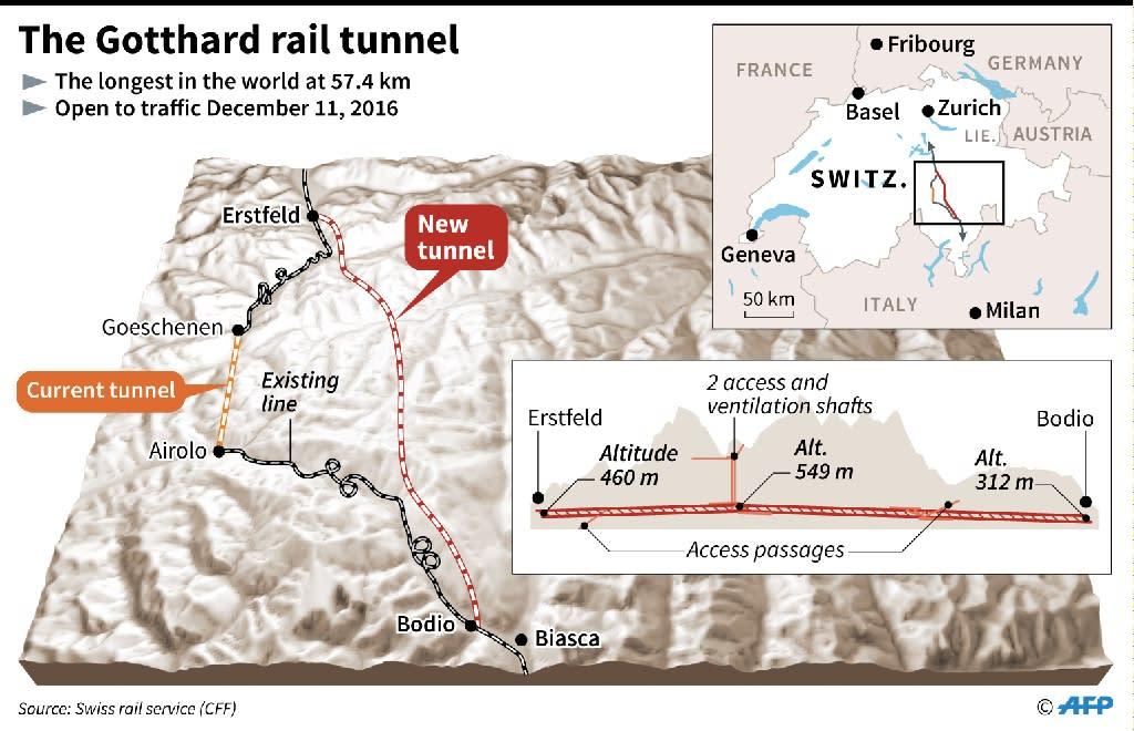 The Gotthard rail tunnel (AFP Photo/Simon MALFATTO, Philippe MOUCHE, Frédéric GARET)