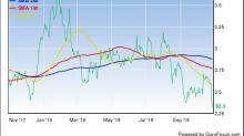 Yamana Gold Is Near 52-Week Low