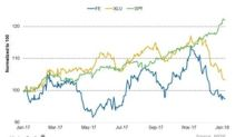 How FirstEnergy's Dividend Yield Compares to Peers