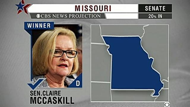 CBS News projects McCaskill, Donnelly win Senate seats