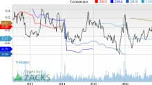 Why Is Genomic Health (GHDX) Up 7.1% Since the Last Earnings Report?