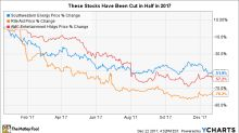 3 Stocks That Have Been Cut in Half in 2017