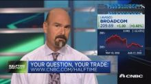 Is Home Depot a buy? What about Broadcom? Those questions...