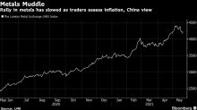 China's Commodity Markets Hear Mixed Message in Price Crackdown