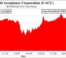 Credit Acceptance Shareholder Alert