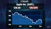 What's Behind Apple's Stock Decline?