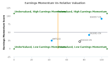 Aviation Sanxin Co. Ltd. breached its 50 day moving average in a Bearish Manner : 002163-CN : October 24, 2017