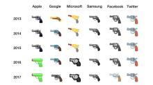 Google transforma su emoji de pistola real por una pistola de agua