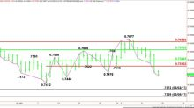 AUD/USD Forex Technical Analysis – Trend Down, but Inside Window of Time for Reversal Bottom