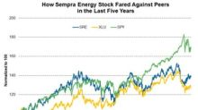 How Sempra Energy Is Placed for Long-Term Dividend Growth