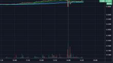Outrageous XRP flash crash liquidates BitMEX trader