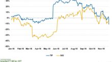 Tiffany's Q3 Results Were Unimpressive: Stock Drops ~12%
