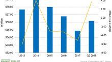 Should Caterpillar's Huge Debt Concern Investors?