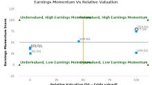 Yoma Strategic Holdings Ltd. breached its 50 day moving average in a Bearish Manner : Z59-SG : January 24, 2017