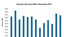 How Russia's Service Activity Looked in December 2017