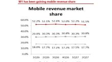 Chart of the Day: Singtel's mobile revenue market share dipped to 51.5%