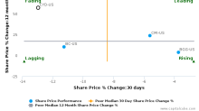 China Yuchai International Ltd. breached its 50 day moving average in a Bearish Manner : CYD-US : August 11, 2017