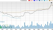 Why Rogers Communications (RCI) Could Be Positioned for a Surge