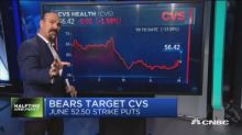Traders bet more downside ahead for CVS. Plus, the trade on Yandex