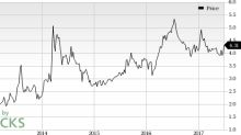 U.S. Geothermal (HTM) Looks Good: Stock Moves 7.4% Higher