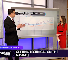 MARKETS: Nasdaq is acting like a growth stock; trading ServiceNow (NOW)