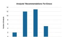 Bank of America Merrill Lynch Revised Ensco's Target Price