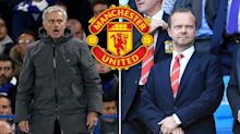 Manchester United chief Ed Woodward faces new scrutiny over Jose Mourinho's future