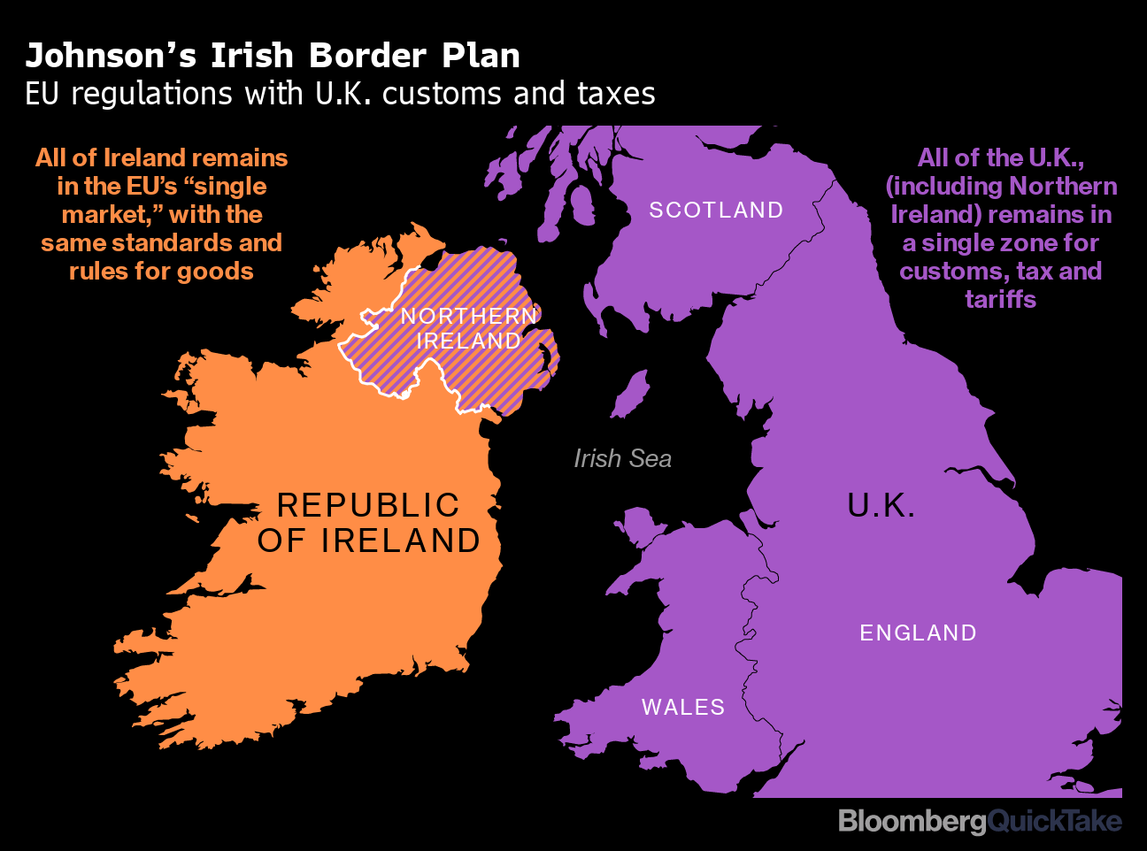 Boris Johnson announces new Brexit proposal with revised plan for Ireland border