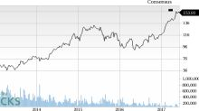 ARRIS International (ARRS) Up 7% Since Earnings Report: Can It Continue?