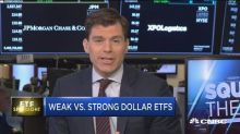 Comparing weak and strong dollar ETFs