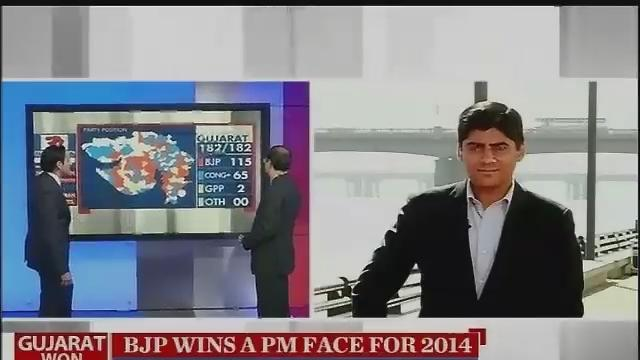 Gujarat poll results 2012: Narendra Modi wins