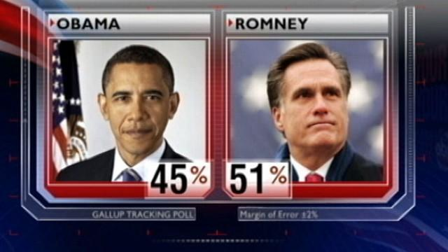 Romney, Obama Polls Paint Confusing Picture Going Into Final Debate