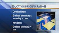 6am: Local college programs get low ratings