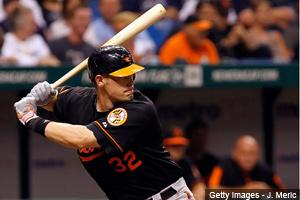 ST Daily: Waiting on Wieters