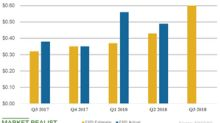 What Analysts Expect from ServiceNow in Q3 2018