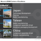 Micron's Centers of Excellence Facilitate Cost Competitiveness