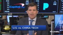 Trade impact on US vs. China tech